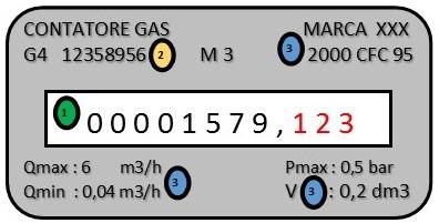 Come leggere il contatore - Contatore gas in casa ...