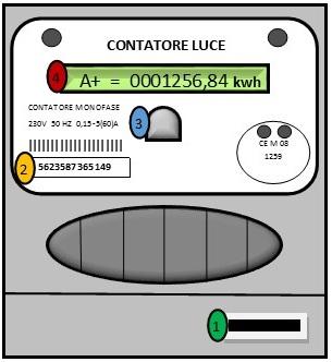 Come leggere il contatore luce for Contatore luce